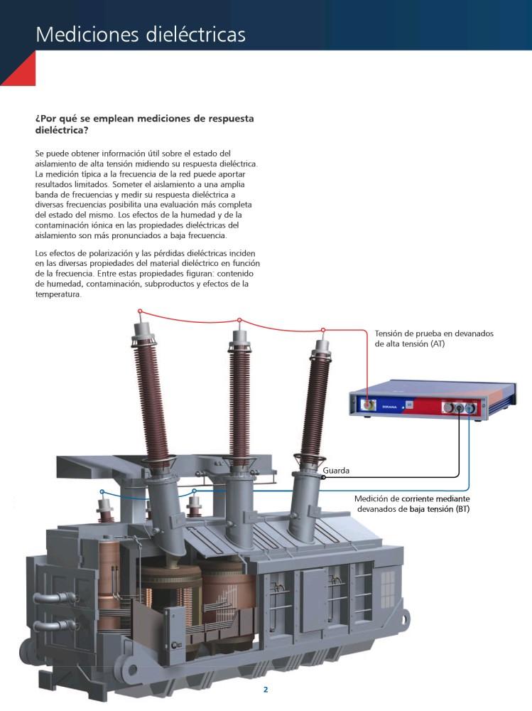 Descripción: Descripción: \\PRINCIPAL\ztransfer\ZTransfer\ZTransfer-10-11\Nuevos110601\dielectric-response-analyzer-42095_2b.jpg