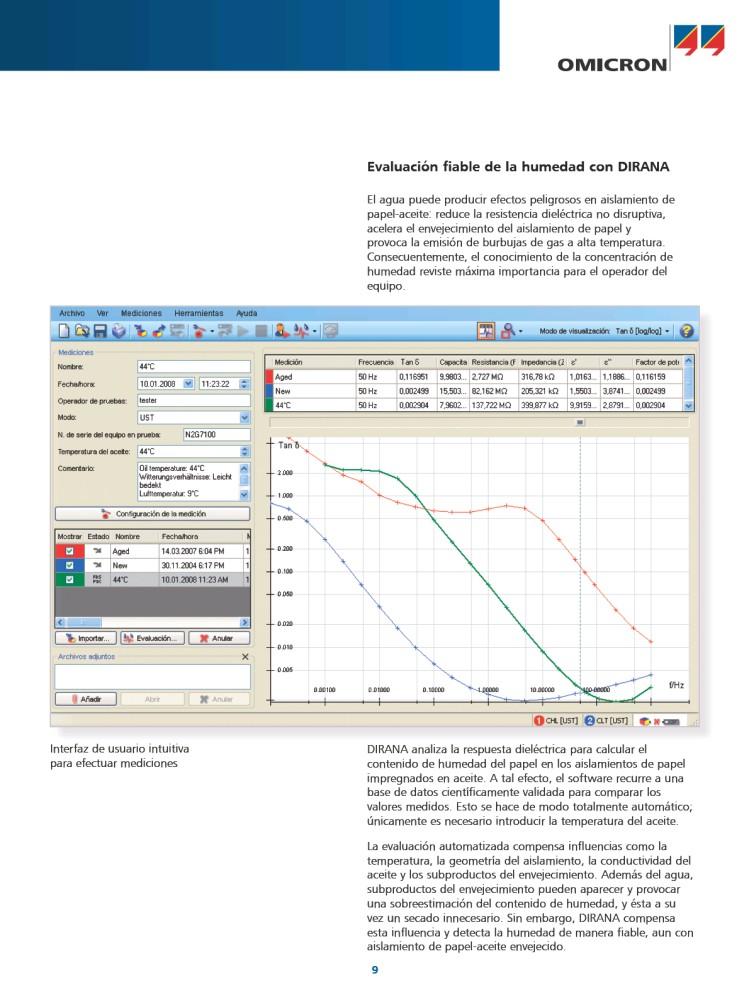 Descripción: Descripción: \\PRINCIPAL\ztransfer\ZTransfer\ZTransfer-10-11\Nuevos110601\dielectric-response-analyzer-42095_9b.jpg